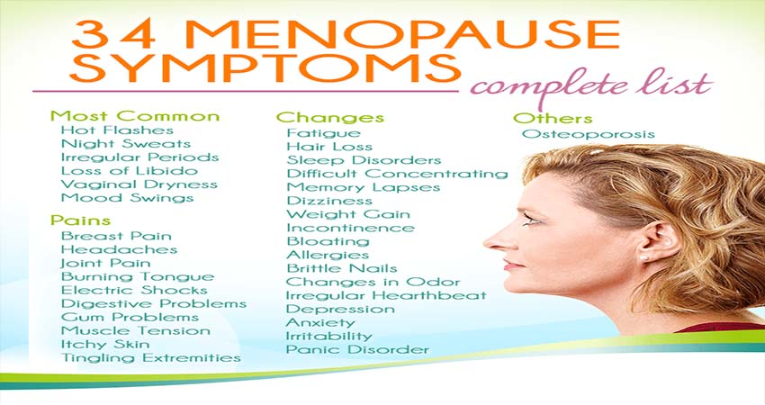 Possible Post-Menopause Health Problems